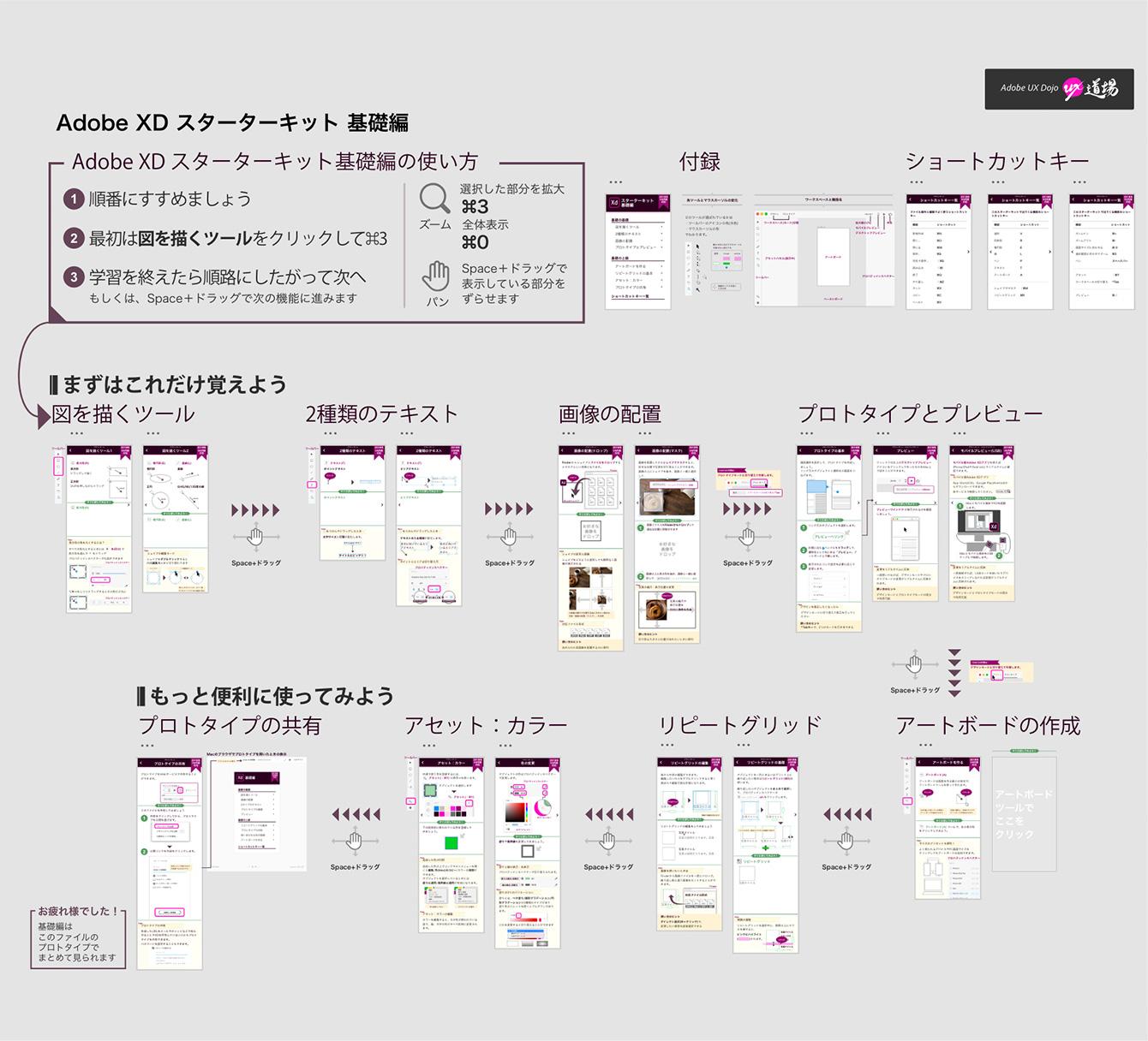 baku-blog_adobeXD_download1