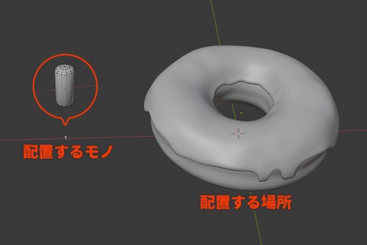オブジェクトを作成した画面